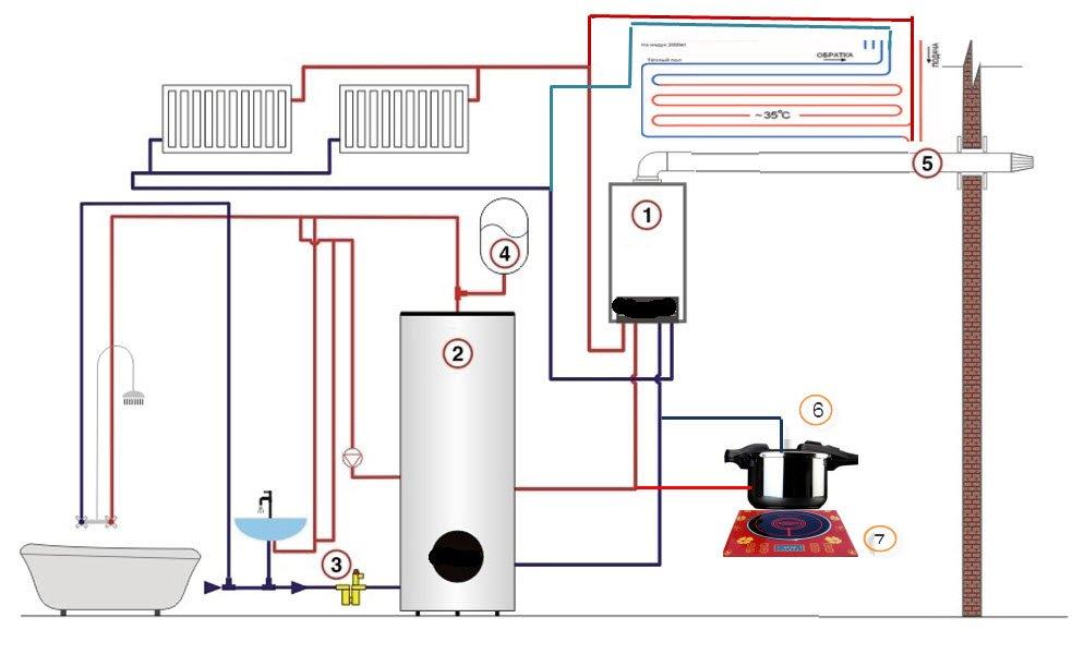 Схема монтажа системы отопления и двухконтурного котла