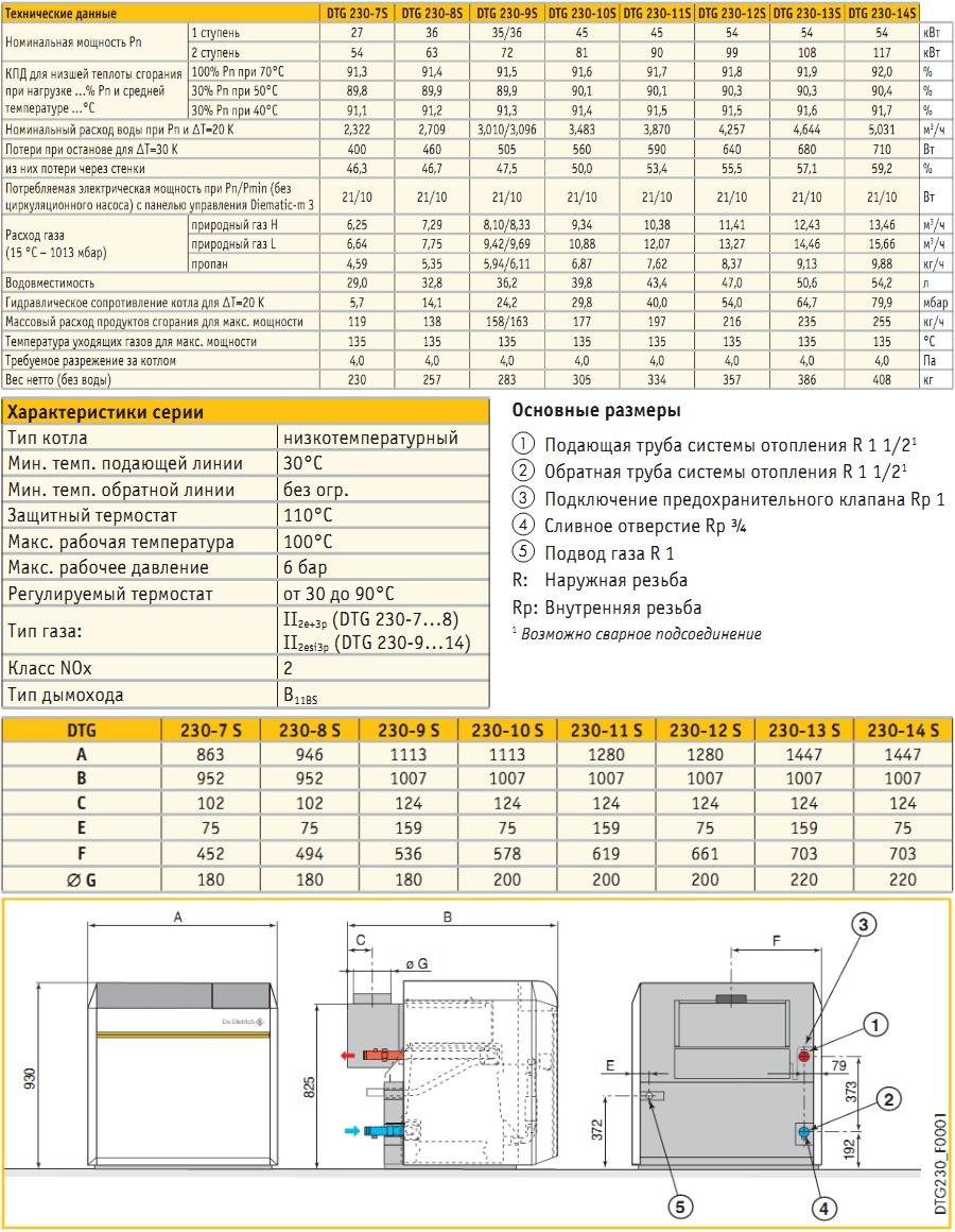 Комплект переоборудования рулевого управления К-700