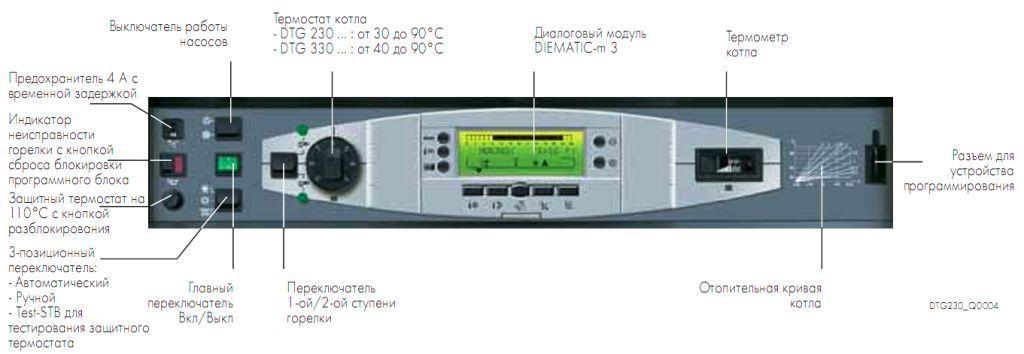 Панель управления Diematic-m3 для установки сбоку