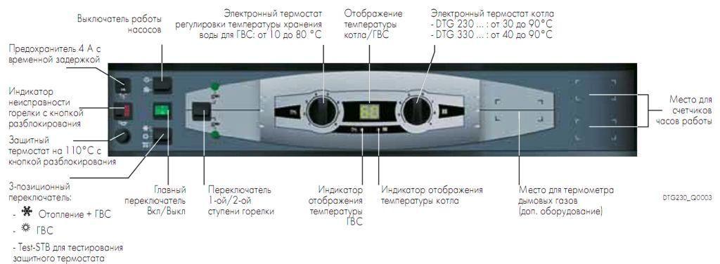 Панель управления GK 1 В3 (БАЗОВАЯ)